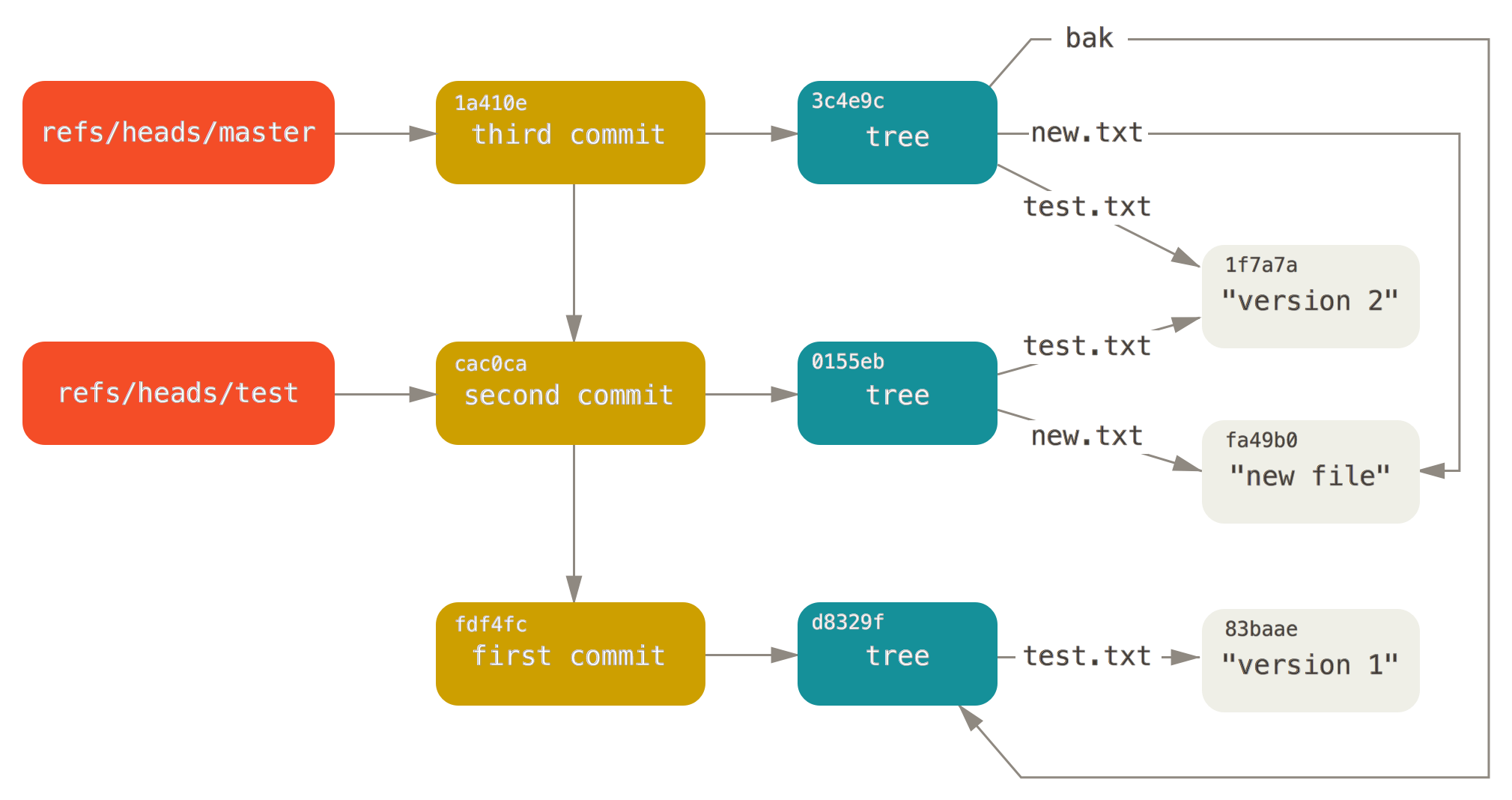 data-model-4.png