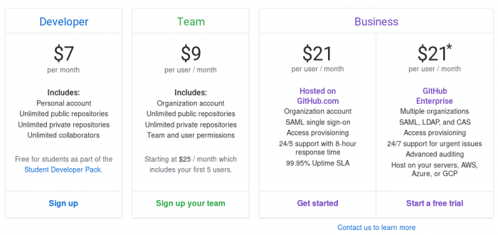 The GitHub pricing page.